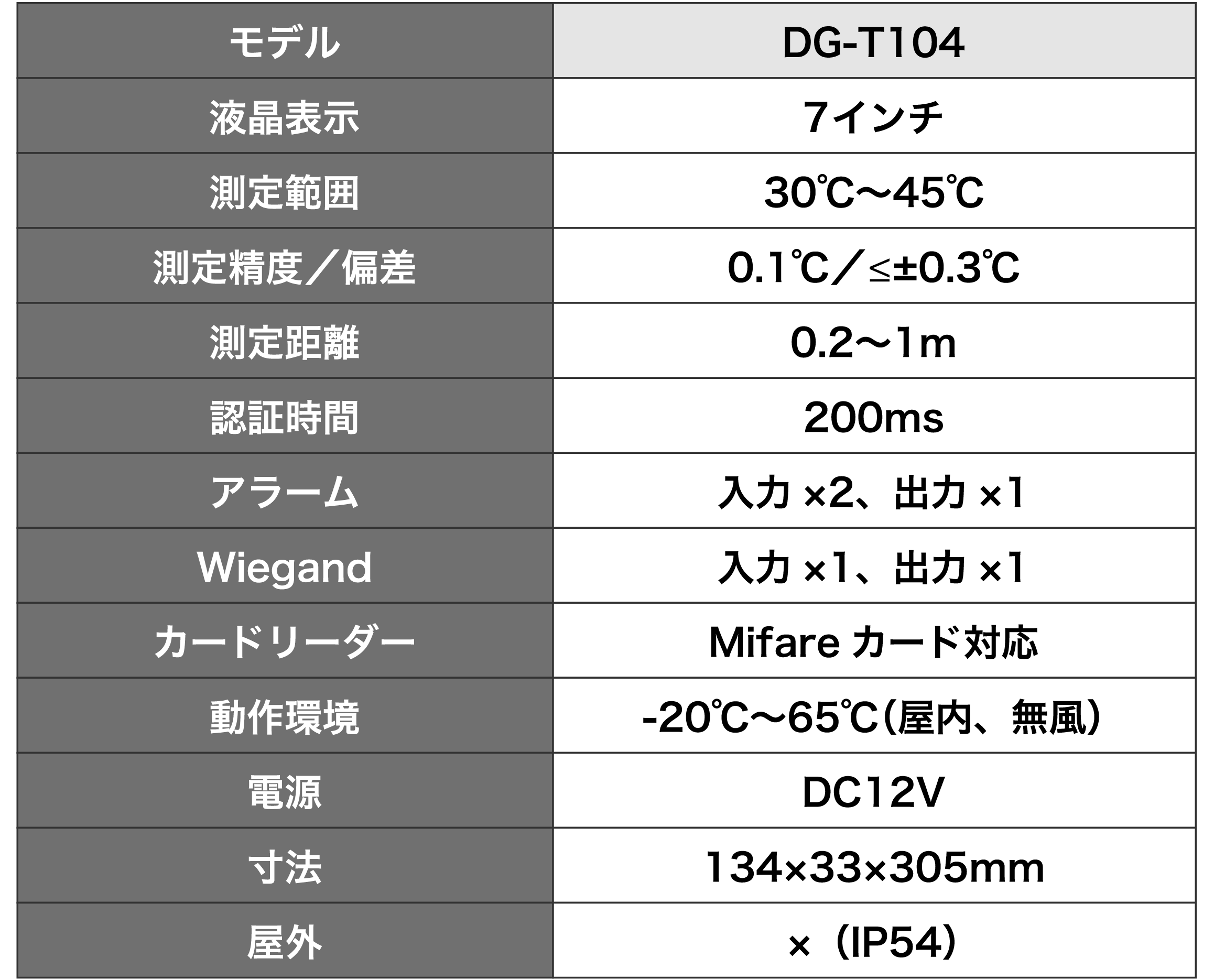 DC-T104スペック一覧
