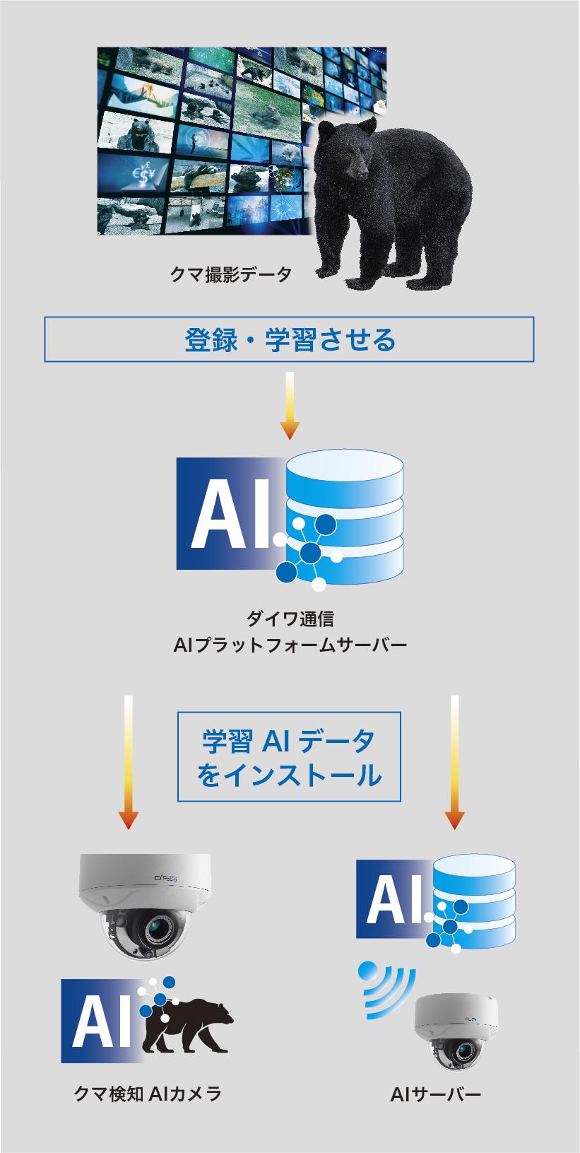 koji_nakagawa@neuron.network